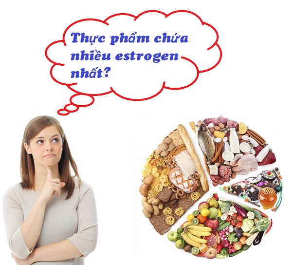 thực phẩm giàu estrogen tự nhiên nhất, thực phẩm chứa nhiều estrogen nhất, những thực phẩm chứa estrogen