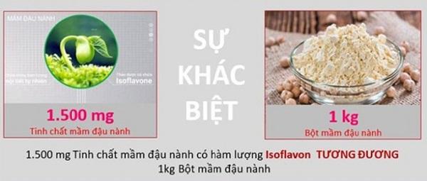 mầm đậu nành có tác dụng gì