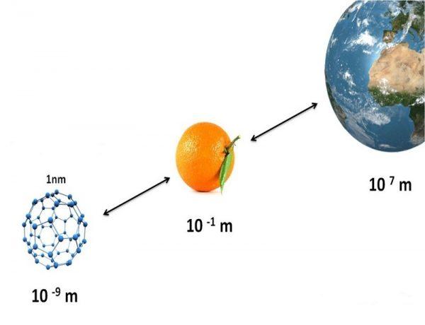 công nghệ nano là gì, công nghệ nano trong y học, công nghệ nano ở việt nam, công nghệ nano trong nông nghiệp, lịch sử công nghệ nano, công nghệ nano trong mỹ phẩm, ngành công nghệ nano, giới thiệu về công nghệ nano, công nghệ nano và ứng dụng, công nghệ nano trong y dược, công nghệ nano ứng dụng, công nghệ nano trong dược liệu, công nghệ nano làm đẹp, công nghệ nano ra đời như thế nào, công nghệ nano trong hóa học, công nghệ nano nghệ, công nghệ nano nghĩa là gì, khoa học công nghệ nano là gì, ứng dụng công nghệ nano là gì